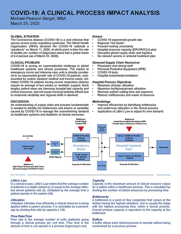 COVID19 Clinical Process Analysis.jpg