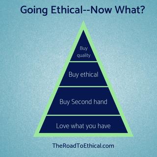 Ethical Infogram