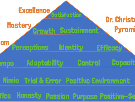 Dr. Christopher P. Johnson's Pyramid of Excellence