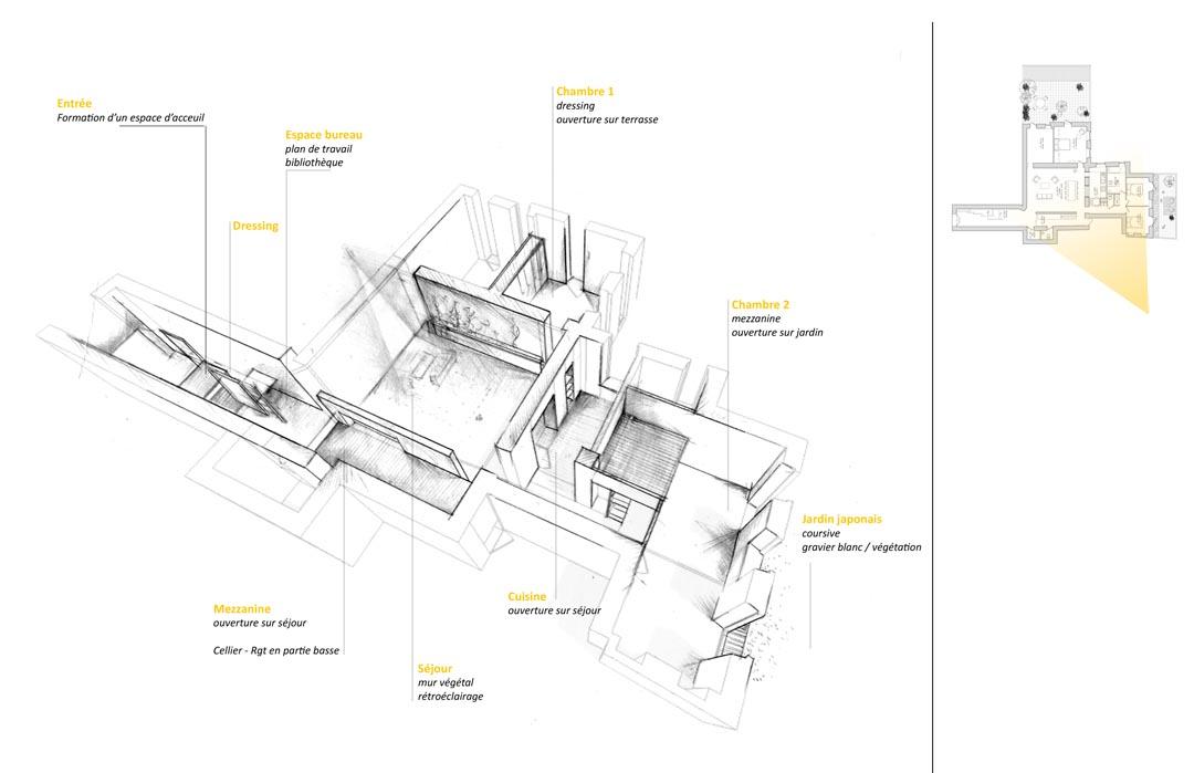 Gkl Architectes