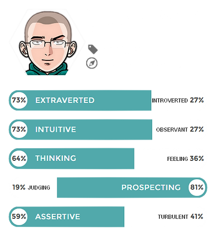 Click for detailed MBTI profile