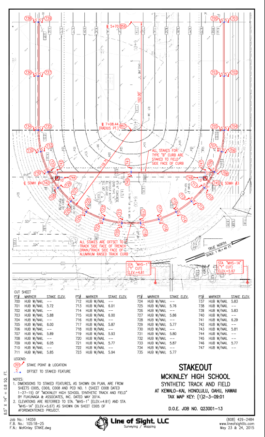 Construction Cut Sheet