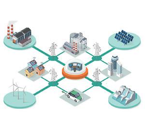 A competitividade das cooperativas de geração de energia