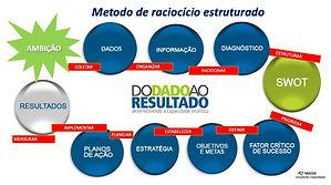 DADO AO RESULTADO.jpg