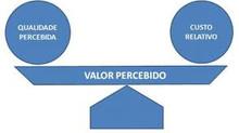 VALOR = PERCEPÇÃO!!!