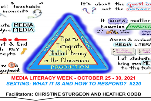 MEDIA LITERACY WEEK - OCTOBER 25 - 30, 2021 SEXTING: WHAT IT IS AND HOW TO RESPO