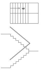 แบบบันไดเก้าอี้เลื่อนขึ้นบันได ลิฟต์บันได