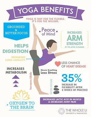 Spring into Yoga