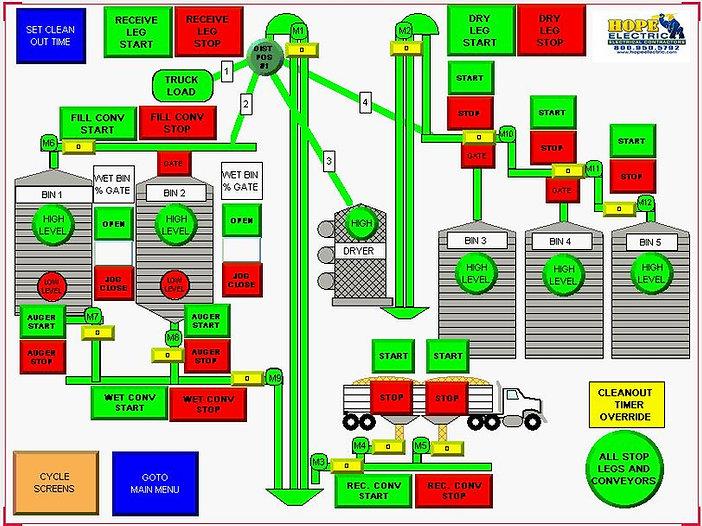 Farm Automation.JPG