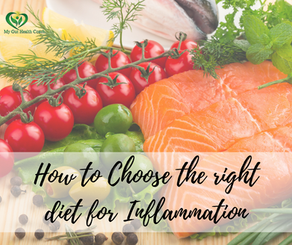 How to Choose the Right Diet for Inflammation
