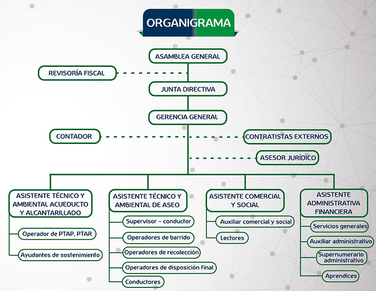 ORGANIGRAMA AGUAS DEL PARAMO-01.jpg