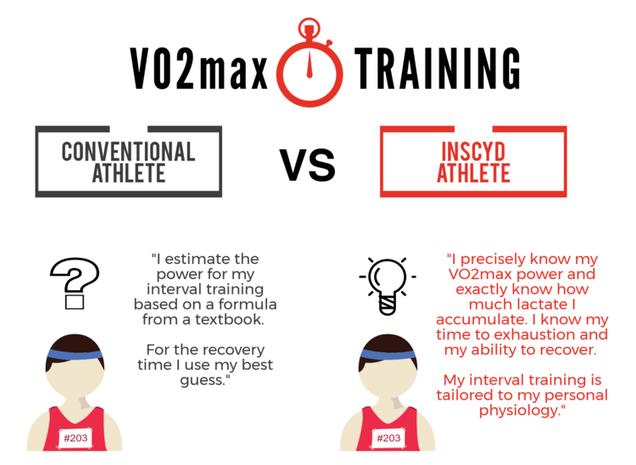 V02MaxTraining.png