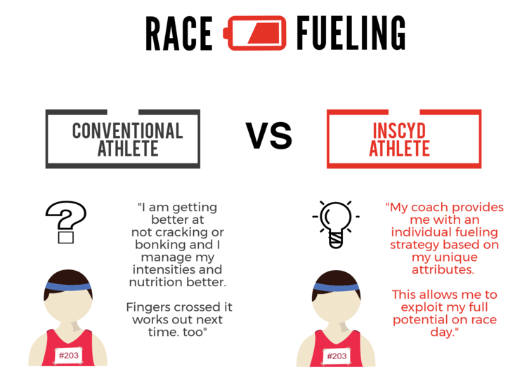 RaceFueling.png