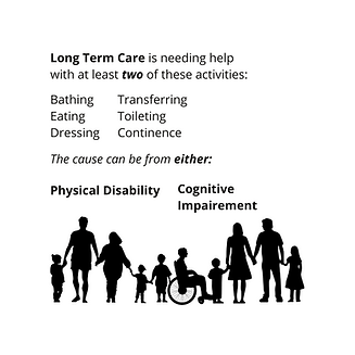What is long term care.png