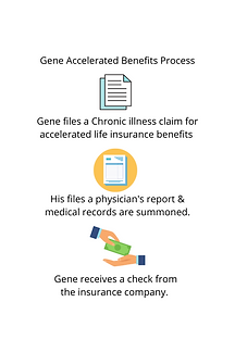 Gene accelerated Benefits.png