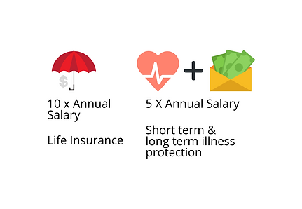 How much life insurance do I need.png