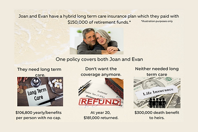 Graphic Hybrid Long Term Care Insurance.png