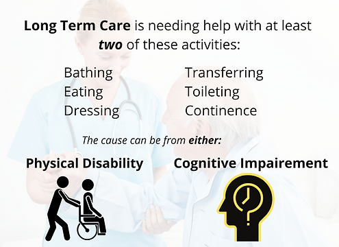 What is long term care Graphic..png