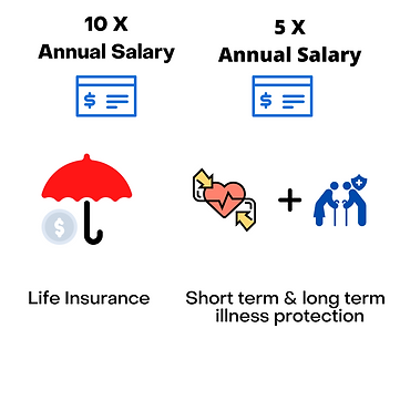PNG How much life insurance do I need.pn