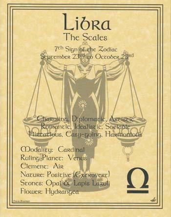 Libra zodiac poster