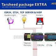 Tarsheed Energy Package and Metering