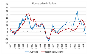 house price inflation.png