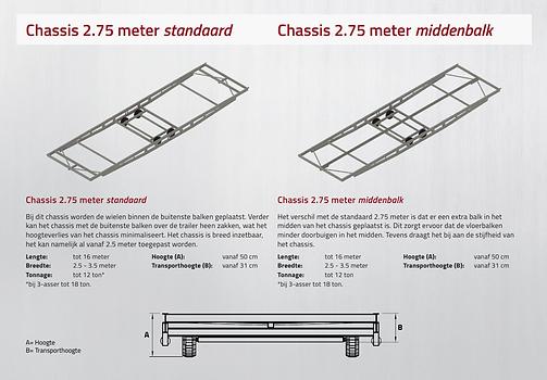 Thomassen metaalbouw chassis.png