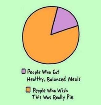 Separating Diet and Exercise, Part 1