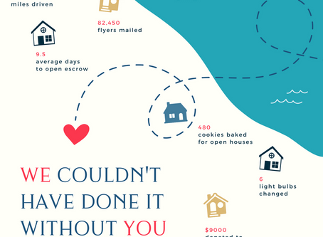 your MISSION VIEJO REALTOR Report   December 2017