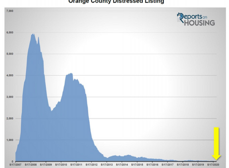 The Distressed Market - Does it Even Exist in OC?