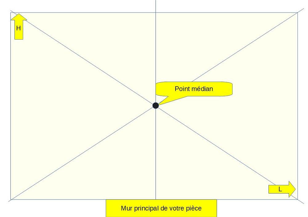 Guide pour réussir sa pose de papier peint