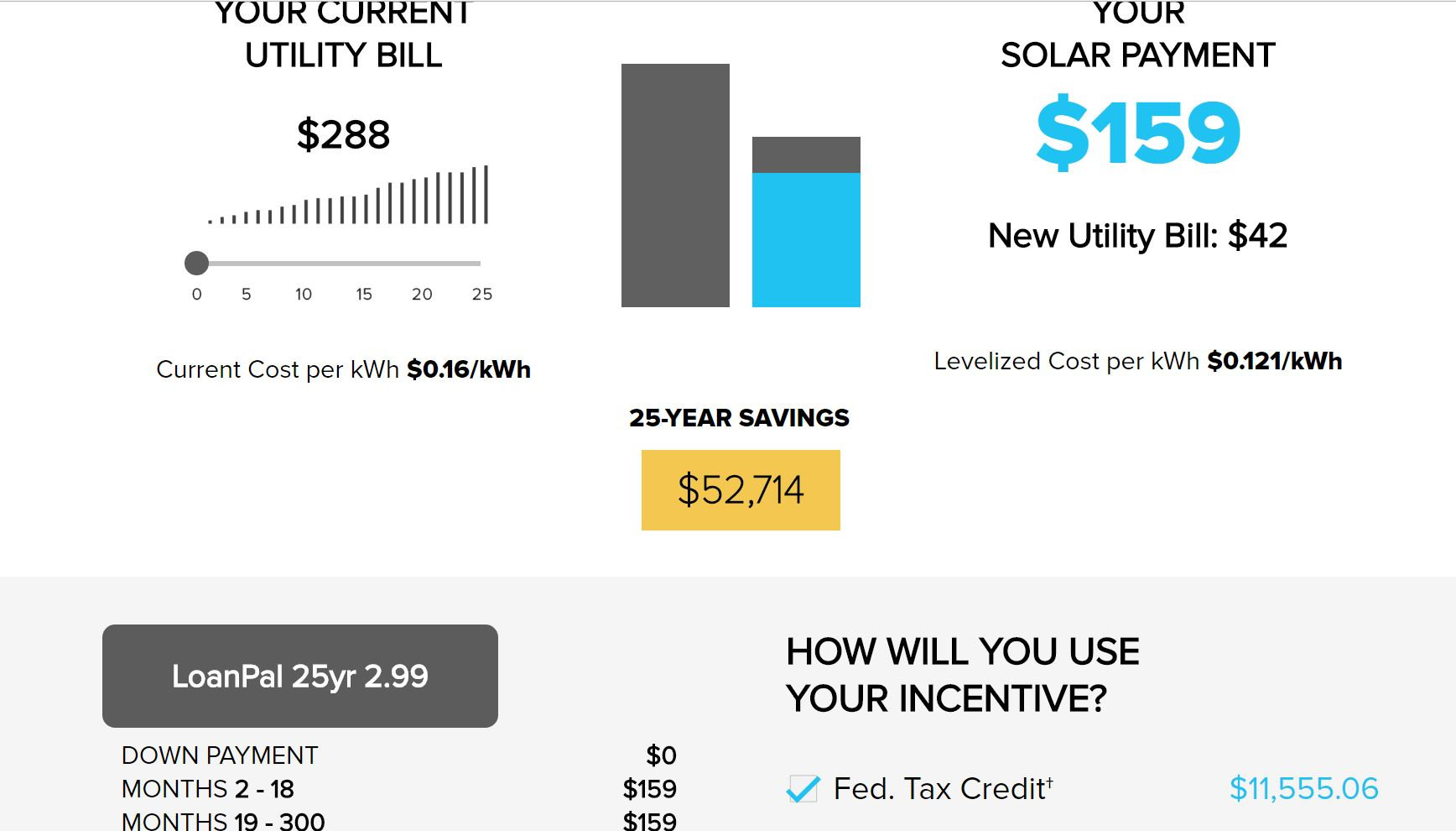 Solar Proposal - New Solar Payments