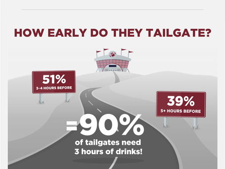 3 Insights into the Tailgating Consumer