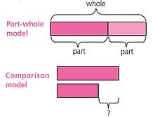 Bar Model.PNG