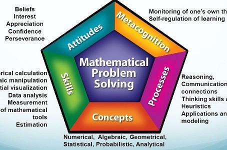 ทำไมประเทศสิงคโปร์จึงได้ให้ความสำคัญกับคณิตศาสตร์