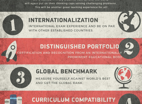 International Singapore Math Competition 2020 Soon!