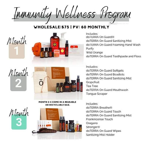Immunity Wellness Program