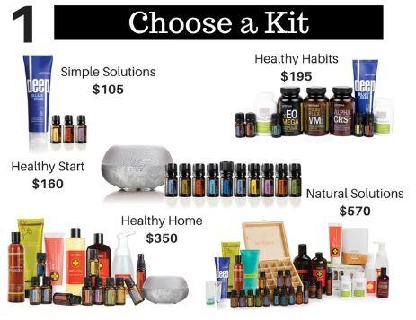 Choose a kit