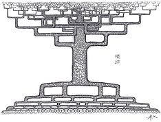 Root Squared