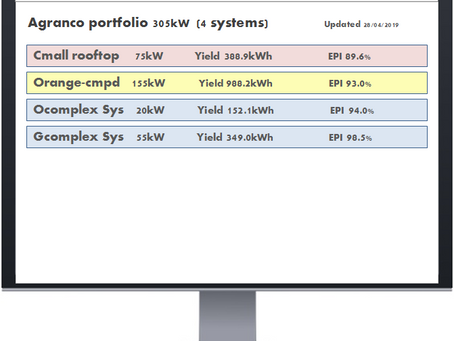 New version of the solar management platform