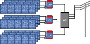 תרשים סכמטי של מערכת פוטו-וולטאית