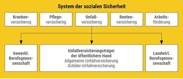 Arbeitsschutz_Definition.png