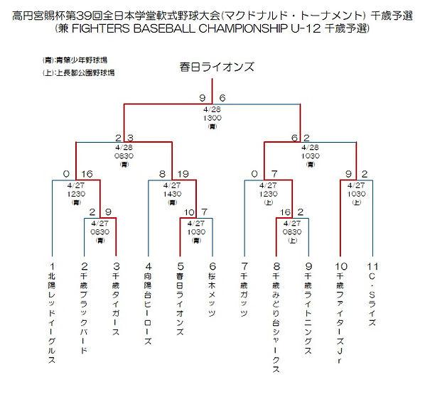 2019マック千歳予選Rev00.jpg