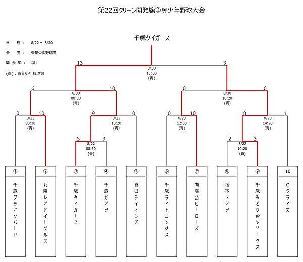クリーン開発01.jpg