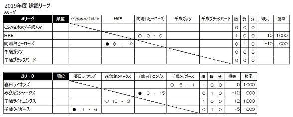 2019建設予選リーグ.jpg