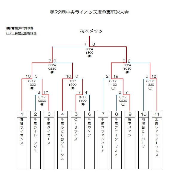 2019中央LC.jpg