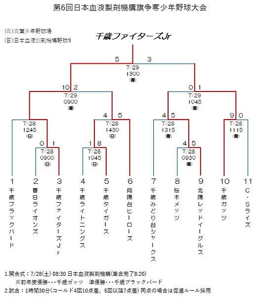 2018日血.jpg