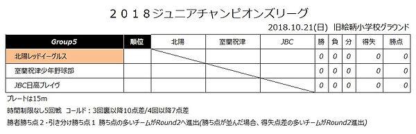 2018ジュニアチャンピオンズリーグRound1.jpg