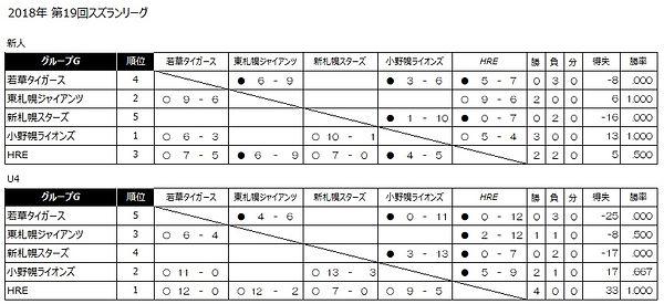 2018スズランリーグ.jpg