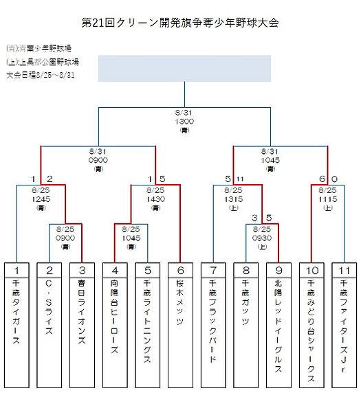 クリーン開発旗.jpg